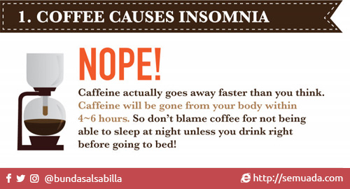 1. Coffee causes insomnia 1. Kopi menyebabkan insomnia  NOPE! SALAH!  Caffeine actually goes away faster than you think. Pengaruh Kafein hilang jauh lebih cepat dari yang kita pikirkan.  Caffeine will be gone from your body within 4-6 hours. So don't blame coffee for not being able to sleep at night unless you drink right before going to bed. Pengaruh Kafein akan hilang dalam 4-6 jam. Jadi jangan salahkan kopi karena tidak bisa tidur di malam hari, kecuali jika Anda meminum kopi tepat sebelum tidur.
