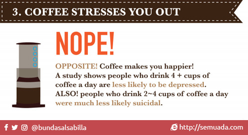 3. Coffee stresses you out 3. Kopi mengakibatkan stress	  NOPE! SALAH! OPPOSITE! Coffee makes you happier! SEBALIKNYA! Kopi membuat Anda lebih bahagia!  A study shows people who drink 4+ cups of coffee a day are less likely to be depressed. Sebuah studi menunjukkan orang yang minum 4+ cangkir kopi sehari  lebih kecil kemungkinannya menjadi depresi.  ALSO! People who drink 2-4 cups of coffee a day were much less likely suicidal. JUGA! Orang yang minum 2-4 cangkir kopi sehari jauh lebih kecil kemungkinannya untuk bunuh diri.